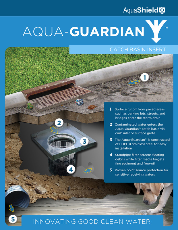 AquaGuardian Tech Report to Download