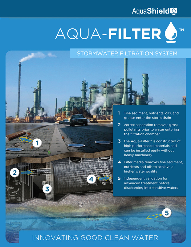 AquaFilter Tech Information